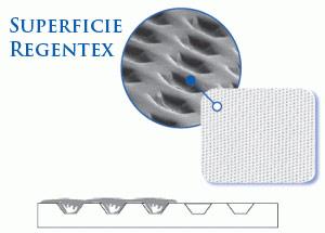 La superficie testurizzata con fossette esagonali moltiplica l'area di superficie di 2,5x. La densità del materiale previene la contaminazione della struttura del materiale mentre la superficie sottile sotto le fossette facilita la diffusione di ossigeno attraverso la membrana.